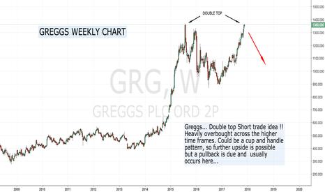 GRG: GREGGS....DOUBLE TOP !!