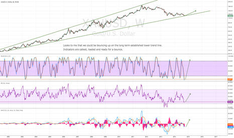 XAUUSD: $GLD, $XAUUSD.  Bouncing up on long term lower trend line.
