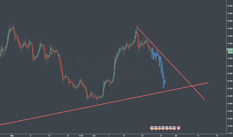 XAGUSD: Perfect Time to Short Silver