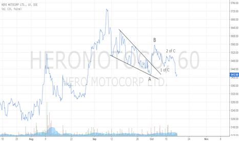 HEROMOTOCO: Hero MotoCorp