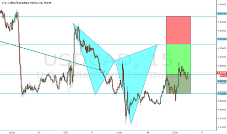 USDCAD: oppotunity to short