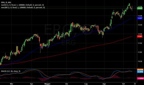ERG: ERG   -  Ciclo positivo alla fine