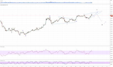 GOLD: gold may be topping in a diagonal