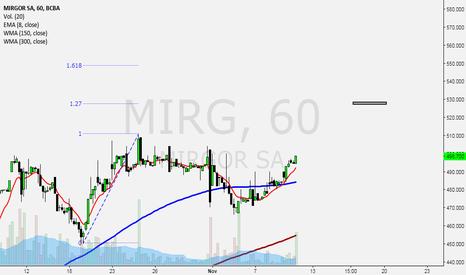 MIRG: Long