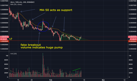 AIONBTC: AION/BTC - buy&hold or in&out ?