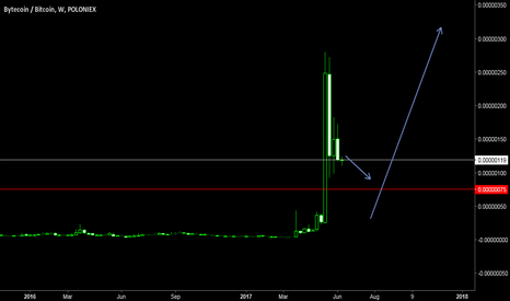 BCNBTC: THIS IS KIND OF A NO BRAINER.