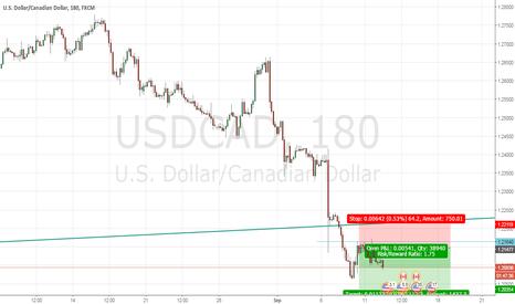 USDCAD: Low risk Big Reward Trade Setup usd-cad