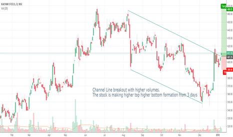 KSL: Buy Kalyani Steel