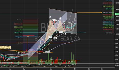 BHIP: Banco Hipotecario (BHIP) - BCBA - Merval