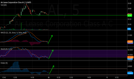 AL: AL-Ready for another run up