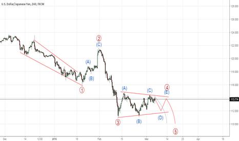 USDJPY: EWA. USDJPY - Triangle in Wave [4]