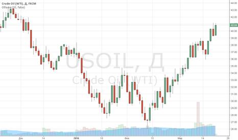 USOIL: Цены на нефть в пятницу продолжили рост