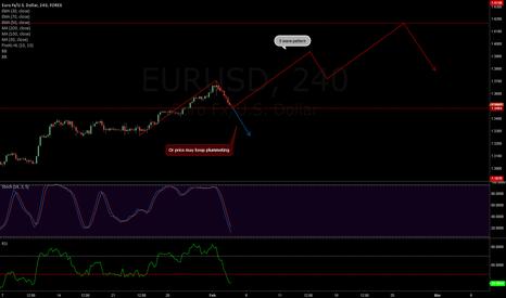 EURUSD: Bull 5 wave pattern, or price may start to plummet