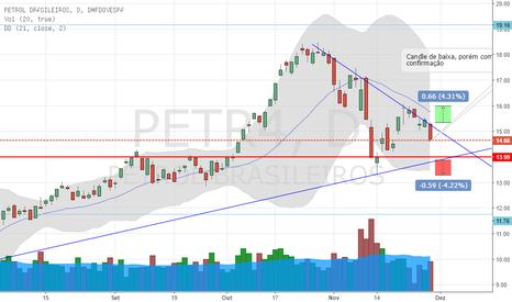 PETR4: Cenários pós-OPEP