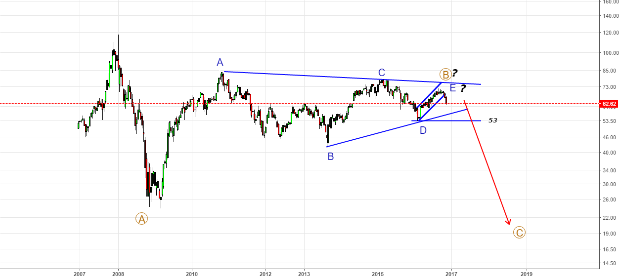 INP- India ETF- Bang on for the Carnage- What Next?