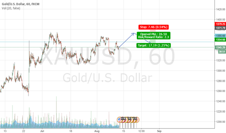 XAUUSD: Gold weekly strong up looking to short