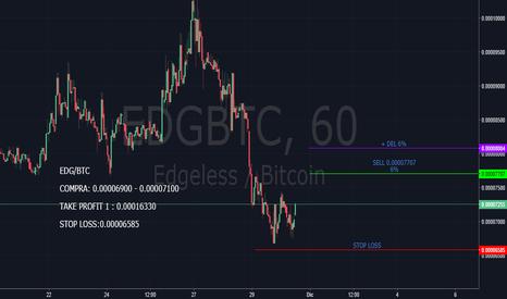 EDGBTC: EDG/BTC esta en un soporte pero estamos en tendencias bajista