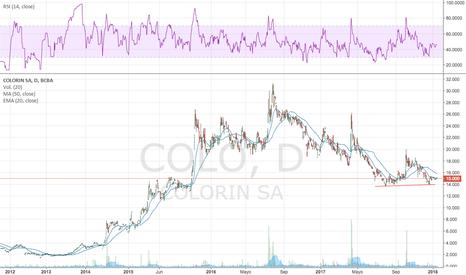 COLO: DISAL - Tersuave compra el 90,95% de COLORIN a Cromology