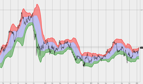 IHF/SPX: IHF Relative Tactical 012218