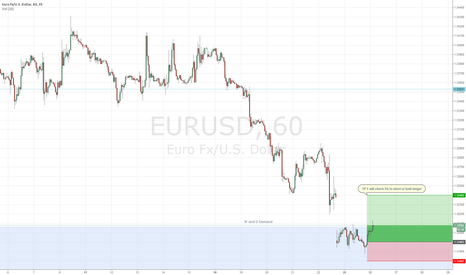 EURUSD: EURUSD scalp Long