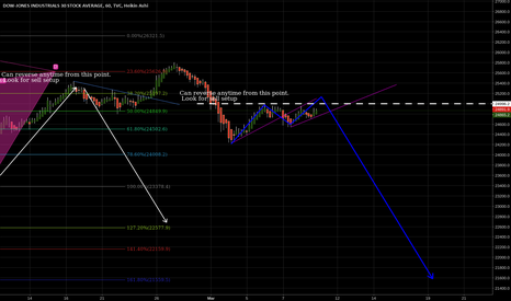 DJI: Cannot resist an update on the crash