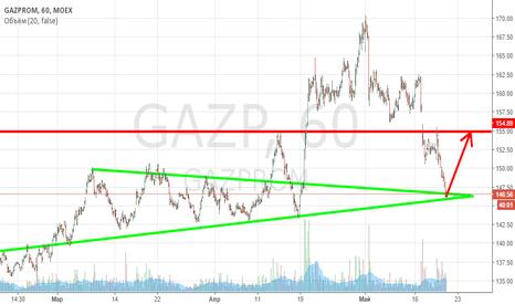 GAZP: Лонг Газпрома от 146.50
