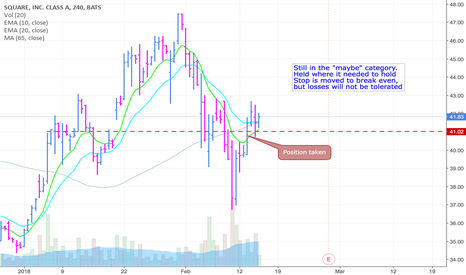 SQ: My stop held, and position in the money but Needs to shape up.