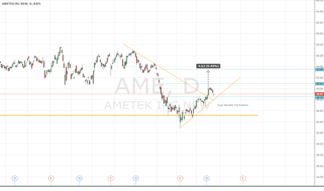 AME: AME Cup Handle