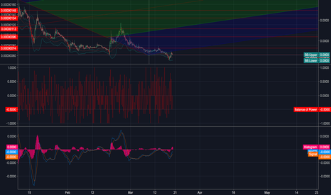 RDDBTC: Trying To Flip the coins I staked