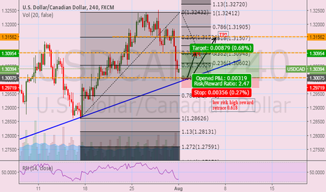 USDCAD: long retrace 0618