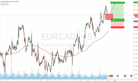 EURCAD: watch this go .. 786 master