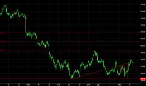 USDJPY: ドル円