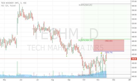 TECHM: Long Tech Mahindra For Target 455 And 480