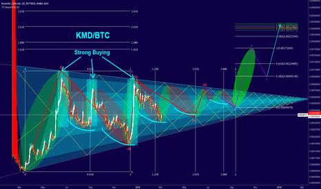 KMDBTC: KMDBTC - Komodo