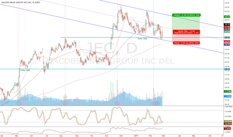 JEC: JEC - bounce off lower channel