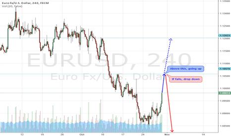 EURUSD: EURUSD, UP and DOWN?