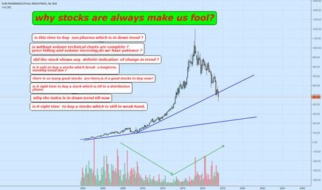 SUNPHARMA: why stocks are always make us fool?