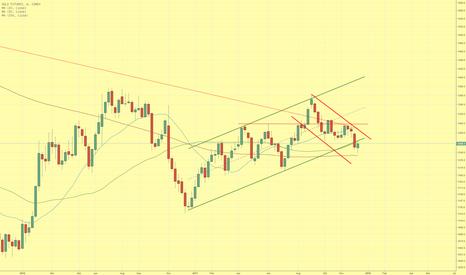 GC1!: Kurserholung beim Goldpreis und Test der Trendkanallinie