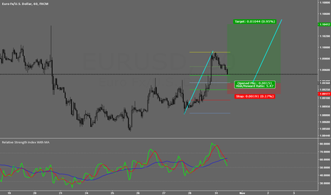 EURUSD: Waiting for a rebound to buy