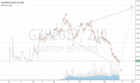 GZH2017: Газпром готовится бычить, Газпрому больше не наливать.