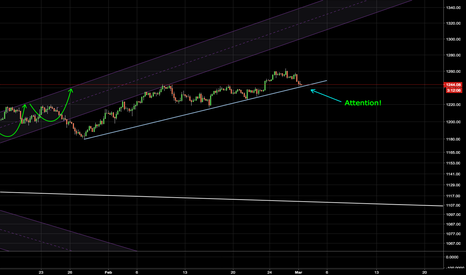 XAUUSD: Check it out now, funk soul brother!