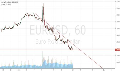 EURUSD: Смотрим на ситуацию здраво