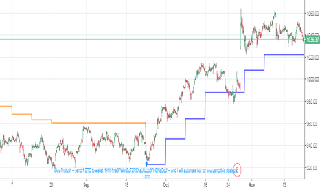 GOOGL: a clear money making maching -- stocks