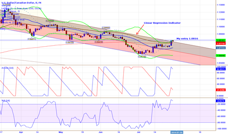 USDCAD: USDCAD Sell Setup Target 315 pips Linear Regression Trading