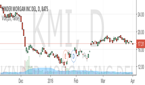 KMI: THE EFFORT TO BRING THE PRODUCT TO THE MASSES 10 POINTS