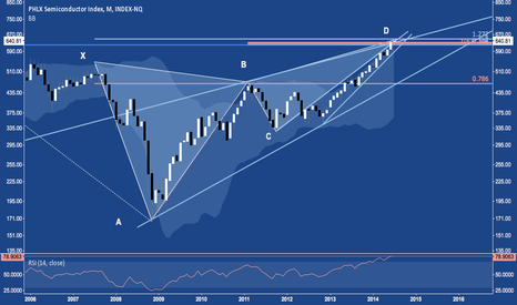 SOX: Logical Place to Pause Here.