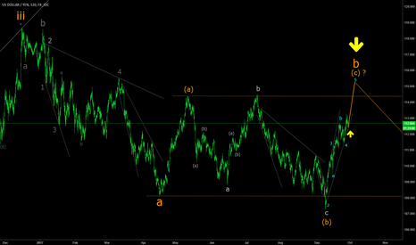USDJPY: USDJPY swift retracement