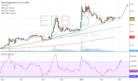ERB: The Trend Is Your Friend