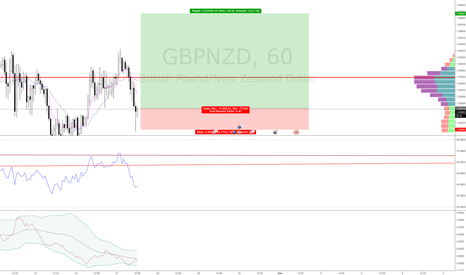 GBPNZD: gbpnzd- long