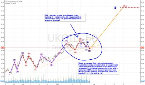 UKOIL: Идея о развитии 5й волны в жиже